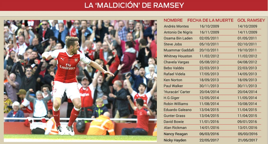 ramsey (1)