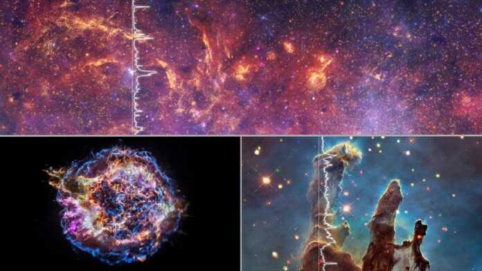 sonidos, universo, Marte, Júpiter, planeta rojo, sonidos aterradores, universo, Vía Lactea, galaxía, sonidos siniestros del sistema, Soundcloud, NASA